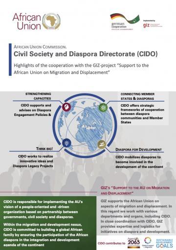 Factsheet: CIDO - GIZ Cooperation