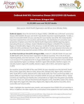 Update on the ongoing Novel Coronavirus (COVID-19) Global Epidemic